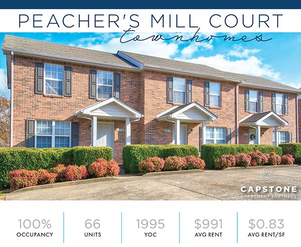 Peachers-Mill-Court-Townhomes_Header