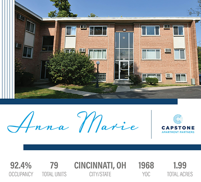 New Offering: 79 Units in Cincinnati | Strong Cash Flow with Additional Value-Add Opportunities | Major CapEx Completed
