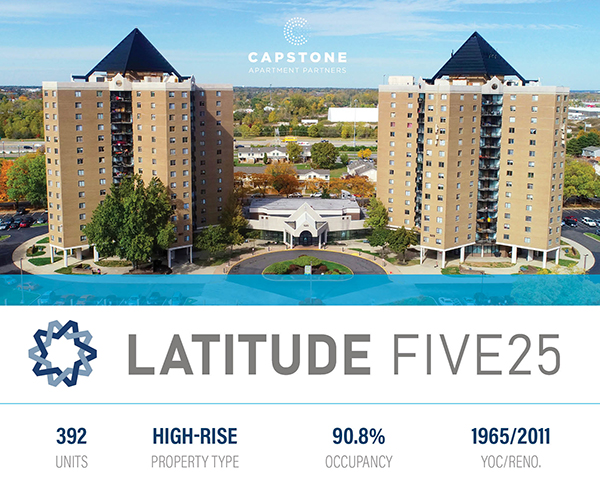 Latitude Five25_social