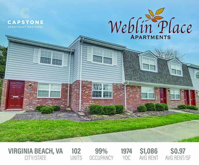 Weblin Place Launch_Social Media