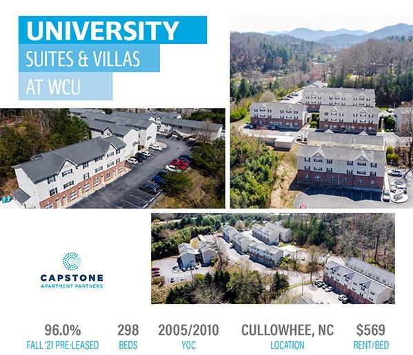 University Suites & Villas Social Graphic