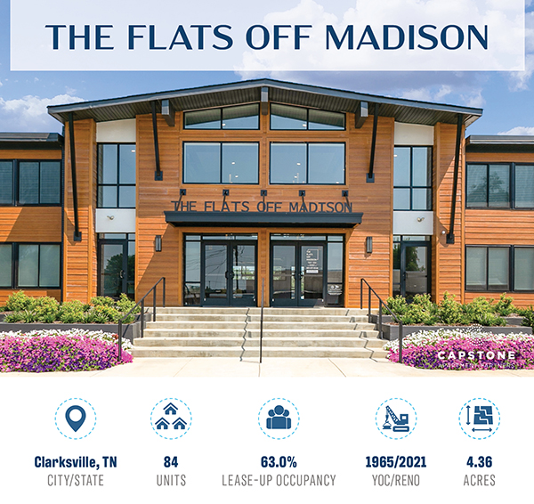 The Flats Off Madison_Social
