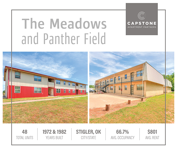 The Meadows & Panther Field_Header